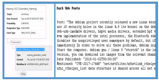 New AI system DARKMENTION will detect upcoming cyberattacks from dark web