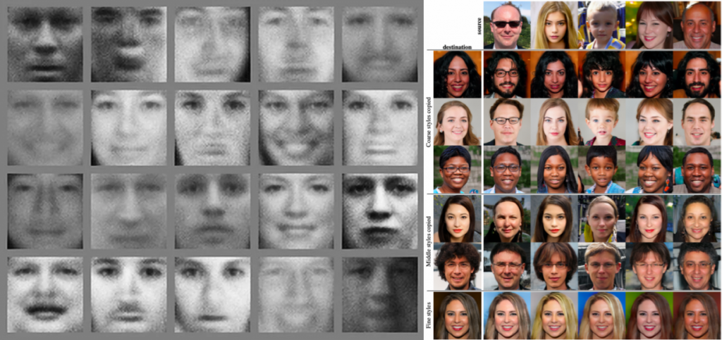 These people don't exist - They were created by tech using Artificial Intelligence