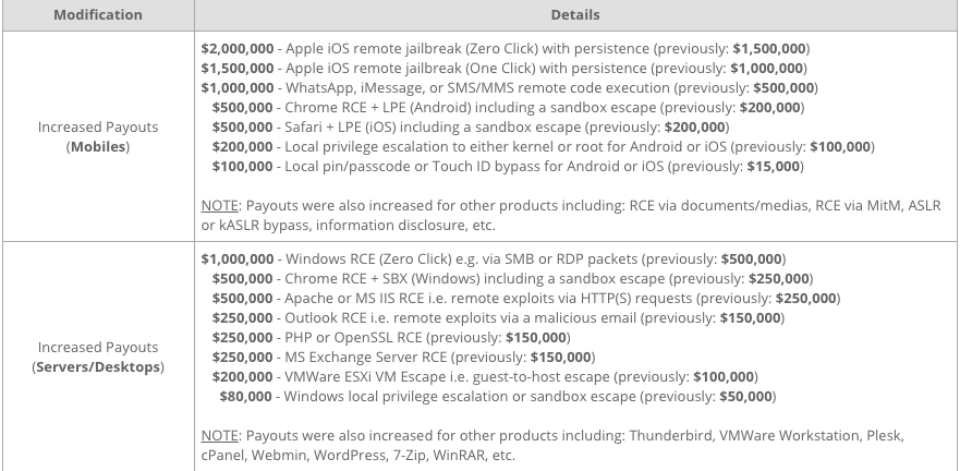 Zerodium is paying $2 million for Apple iOS remote jailbreak