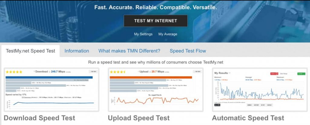 5 Free Best Internet Speed Test Websites