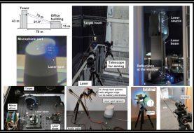 Using a laser on Alexa & Google Home hackers can unlock your front door