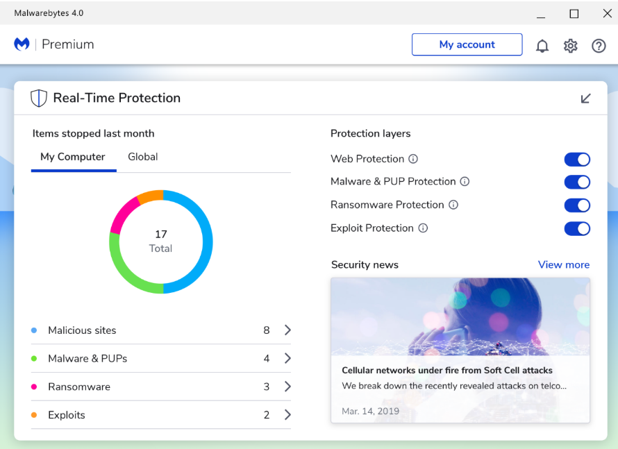Malwarebytes Antimalware Review 2019