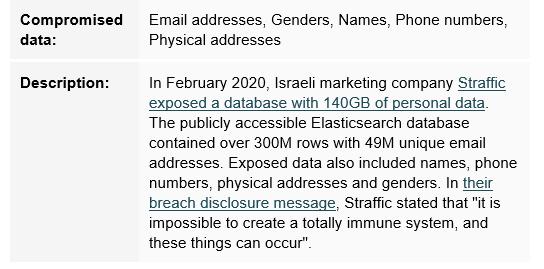 Israeli firm leaks names & addresses of millions of Americans & Europeans