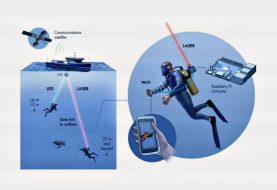 Aqua-Fi - New optical networks can deliver Internet underwater