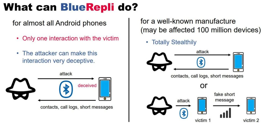 BlueRepli attack lets hackers bypass Bluetooth authentication on Android