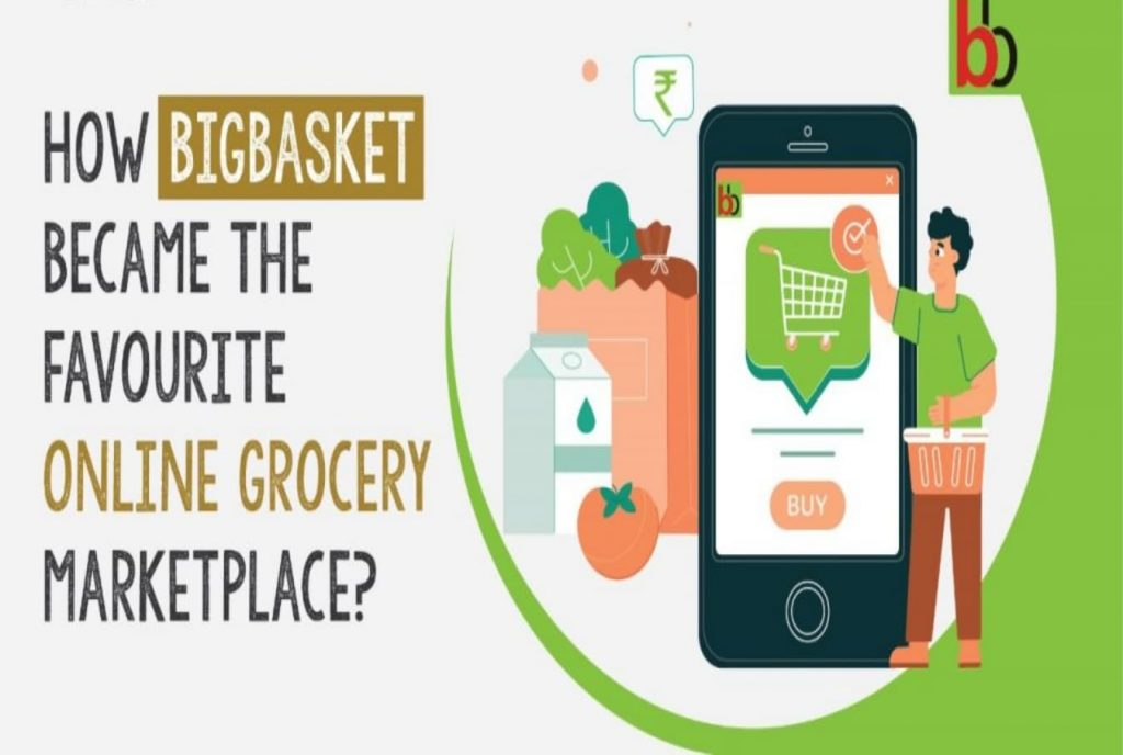 BigBasket Suffers Data Breach, Thousands of Users Affected, Data Sold on Dark Web