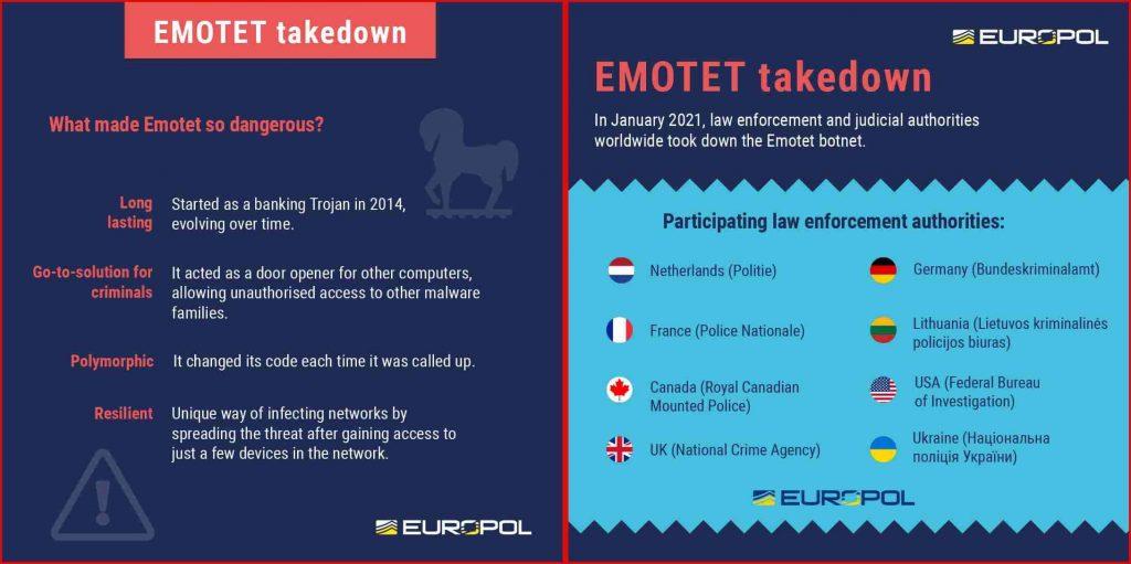 World's Most 'Resilient Malware' Botnet Emotet Taken Down