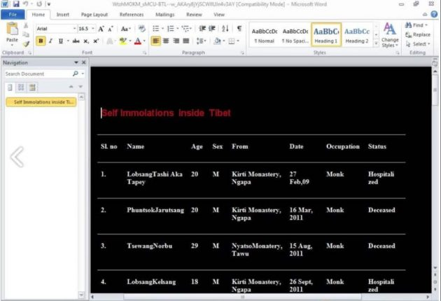 Self Immolation Themed TA413 Malicious RTF File (Image source: Proofpoint)