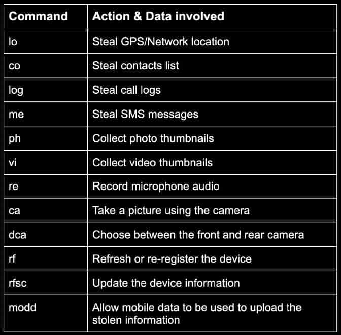 """New Android malware mimics """"System Update"""" to steal your data"""
