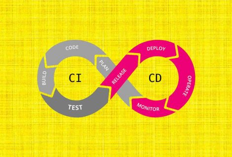 Benefits of CI/CD for Your Software Development Company