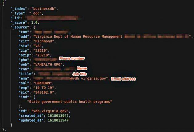 Data exposed in the leak (Image: vpnMentor)