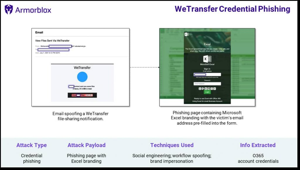 New WeTransfer phishing attack spoofs file-sharing to steal credential